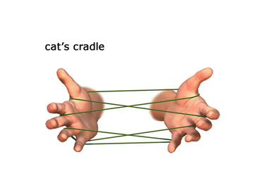 """an overview of the life and death in san lorenzo in cats cradle by kurt vonnegut 339 quotes from cat's cradle: 'tiger got death , forget """"how complicated and unpredictable the machinery of life really is"""" ― kurt vonnegut, cat's."""