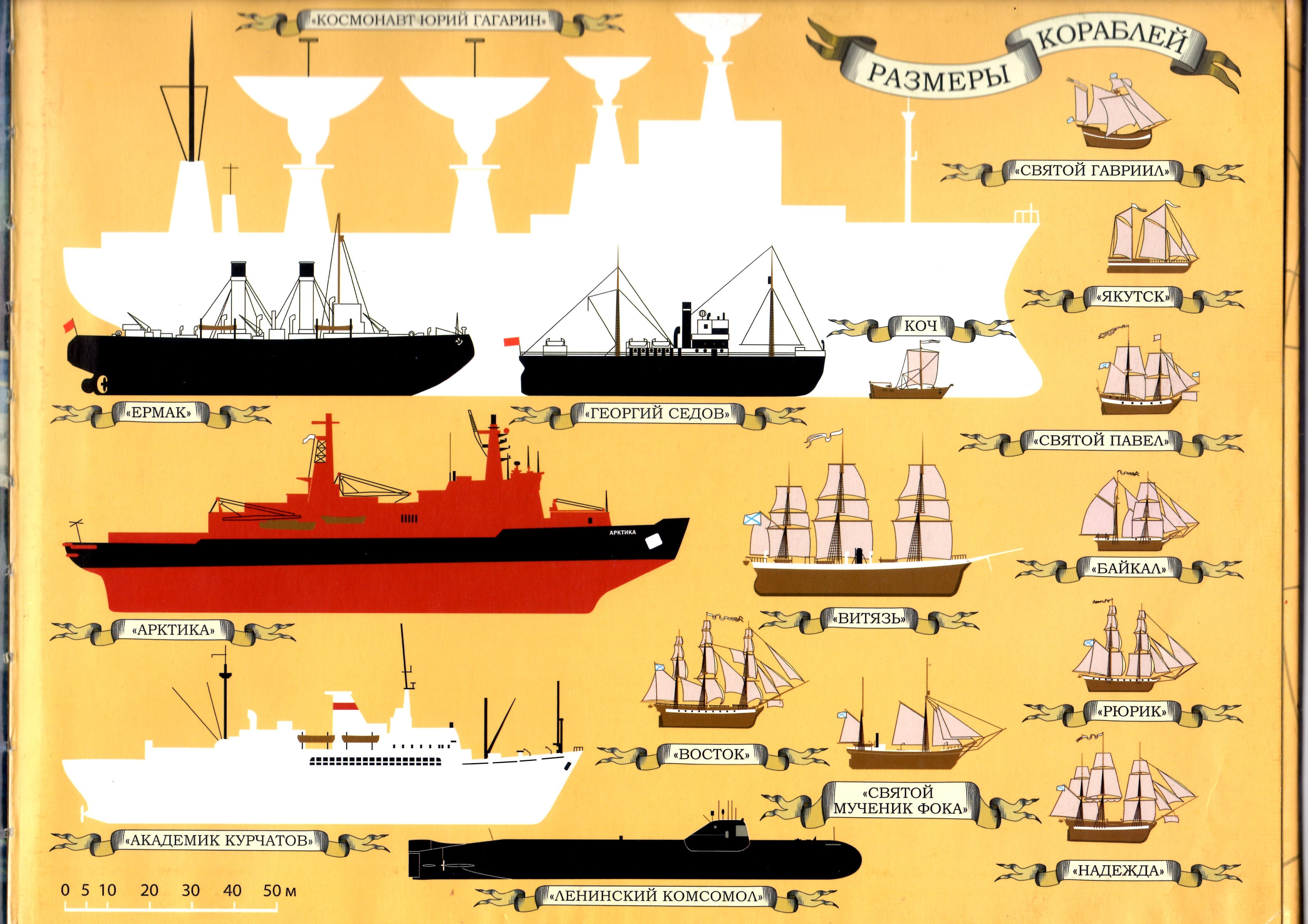 День погран фото кораблей сев флот один кардинальных