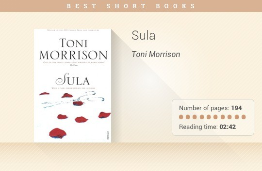 sula toni morrison essays African- american folklore is arguably the basis for most african- american literature in a country where as late as the 1860's there were laws prohibiting the.