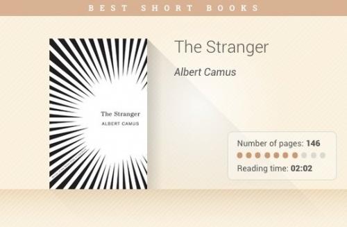 an analysis of the albert camus philosophy in his novel the stranger