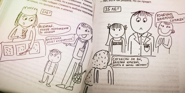 Отзывы о книге Самостоятельный ребенок, или как стать ...: https://www.livelib.ru/book/1001543144-samostoyatelnyj-rebenok-ili-kak-stat-lenivoj-mamoj-anna-bykova