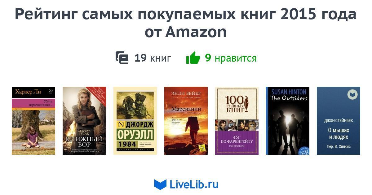 список ссмых популярных книг всех автомобилей