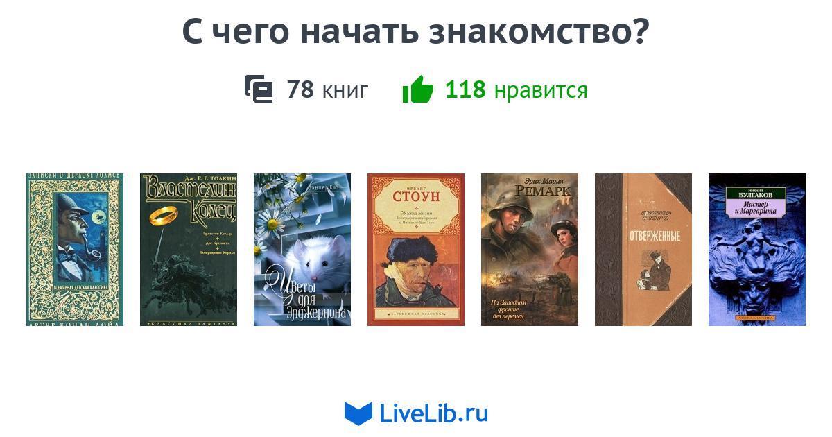 С Чего Начать Знакомство Петербургом